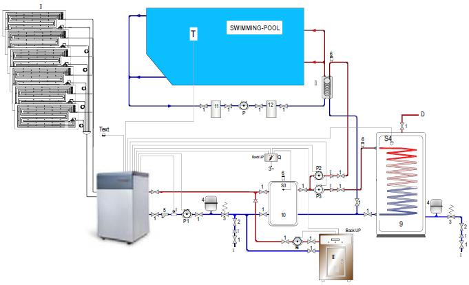 Primjer spajanja kombiniranog sustava OIE na bazenski sustav